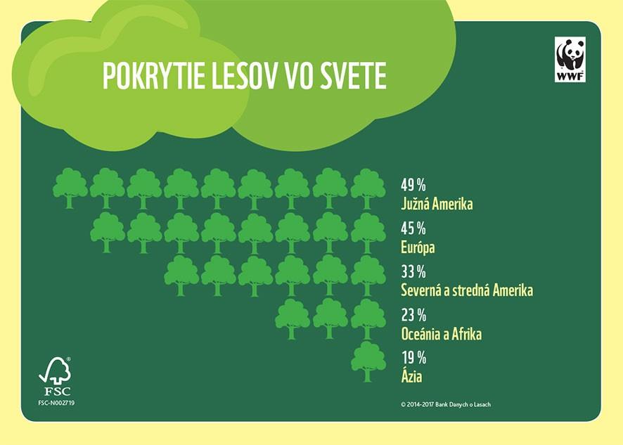 Visual for FSC campaign